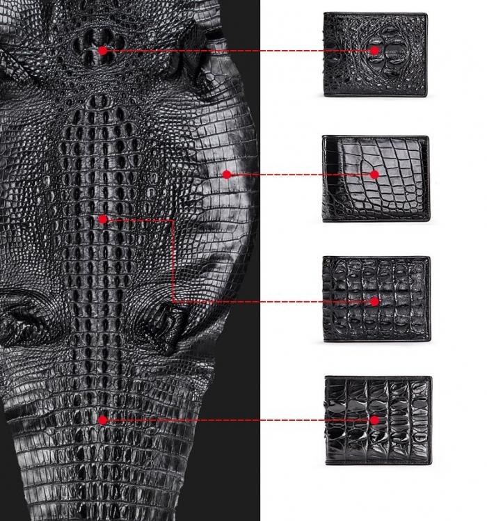 Crocodile Skin Bifold Wallet-Details